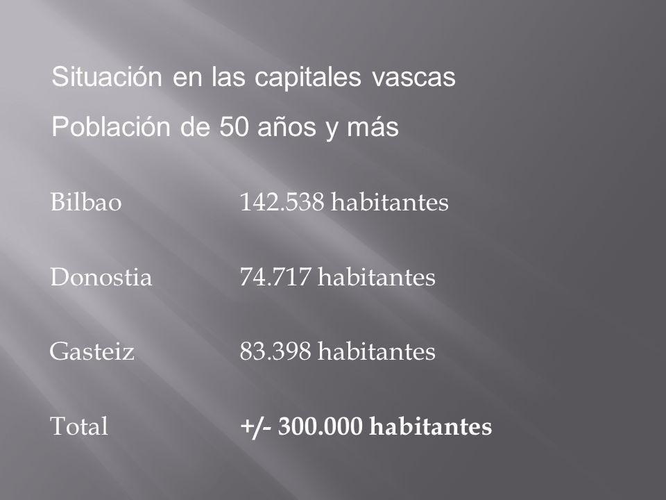 Bilbao142.538 habitantes Donostia74.717 habitantes Gasteiz83.398 habitantes Total +/- 300.000 habitantes Situación en las capitales vascas Población de 50 años y más