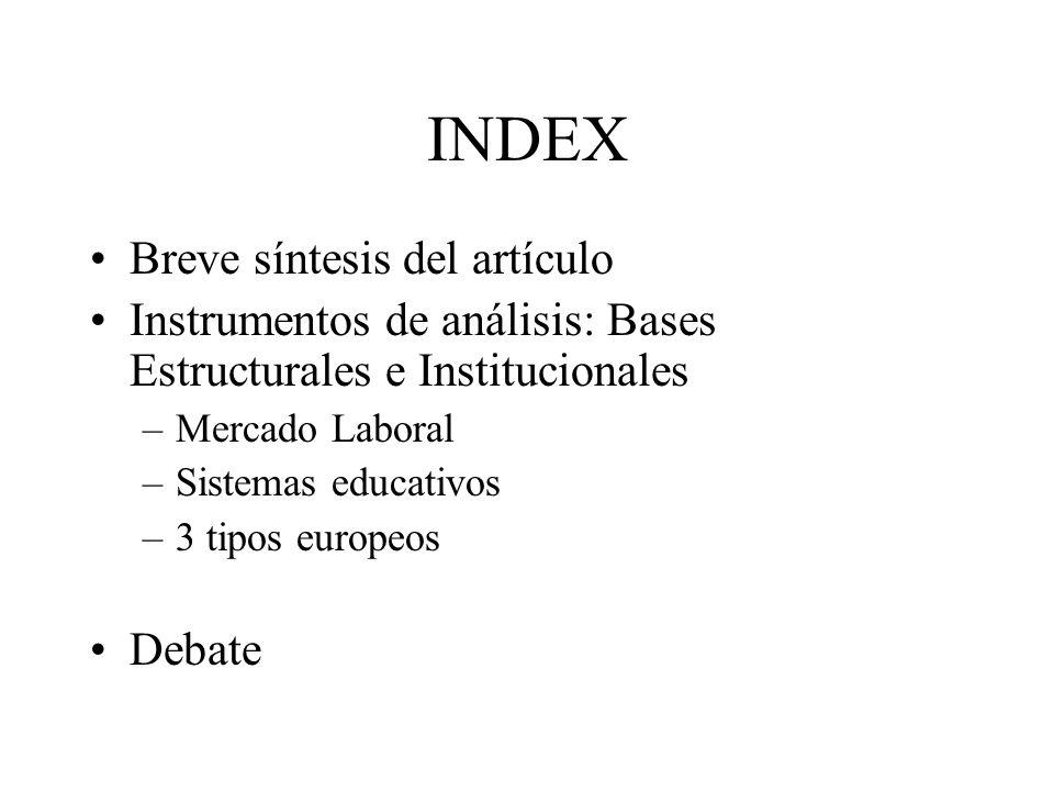INDEX Breve síntesis del artículo Instrumentos de análisis: Bases Estructurales e Institucionales –Mercado Laboral –Sistemas educativos –3 tipos europeos Debate