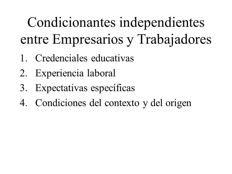 Condicionantes independientes entre Empresarios y Trabajadores 1.Credenciales educativas 2.Experiencia laboral 3.Expectativas específicas 4.Condiciones del contexto y del origen