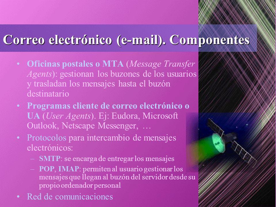 Correo electrónico (e-mail).