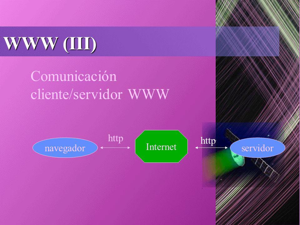 WWW (III) navegadorservidor http Internet Comunicación cliente/servidor WWW
