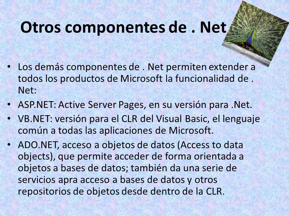 Otros componentes de. Net Los demás componentes de. Net permiten extender a todos los productos de Microsoft la funcionalidad de. Net: ASP.NET: Active