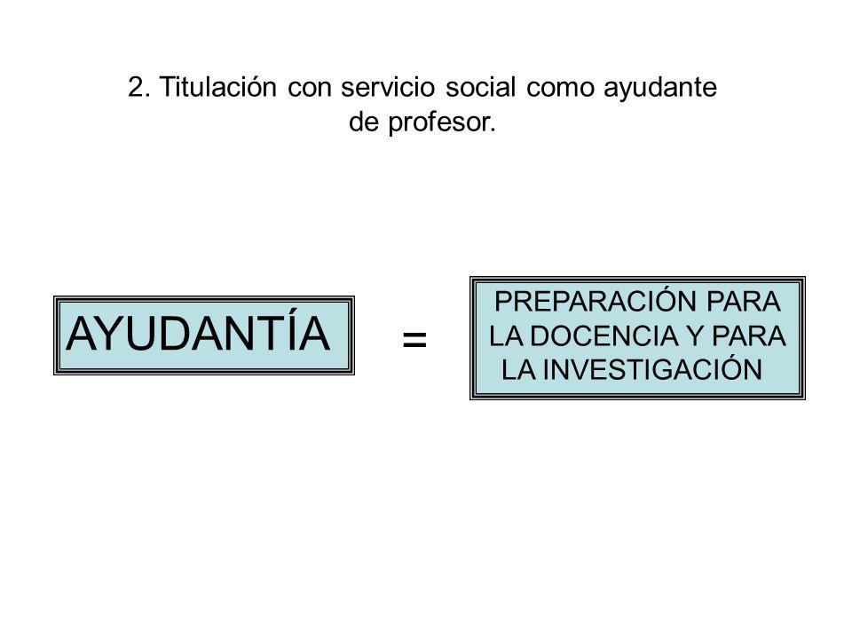 2. Titulación con servicio social como ayudante de profesor. AYUDANTÍA = PREPARACIÓN PARA LA DOCENCIA Y PARA LA INVESTIGACIÓN