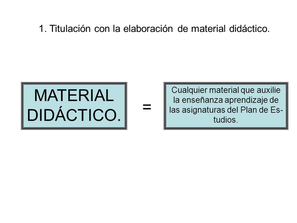 MATERIAL DIDÁCTICO. = Cualquier material que auxilie la enseñanza aprendizaje de las asignaturas del Plan de Es- tudios. 1. Titulación con la elaborac