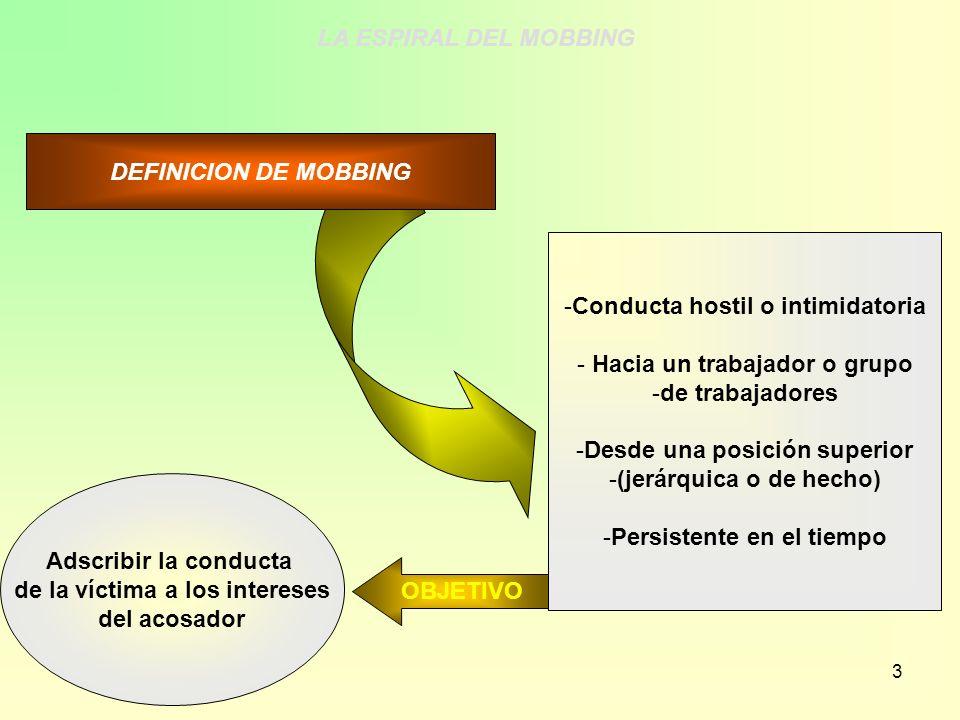 3 -Conducta hostil o intimidatoria - Hacia un trabajador o grupo -de trabajadores -Desde una posición superior -(jerárquica o de hecho) -Persistente e