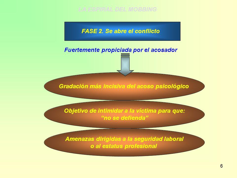6 FASE 2. Se abre el conflicto Fuertemente propiciada por el acosador Gradación más incisiva del acoso psicológico Objetivo de intimidar a la víctima