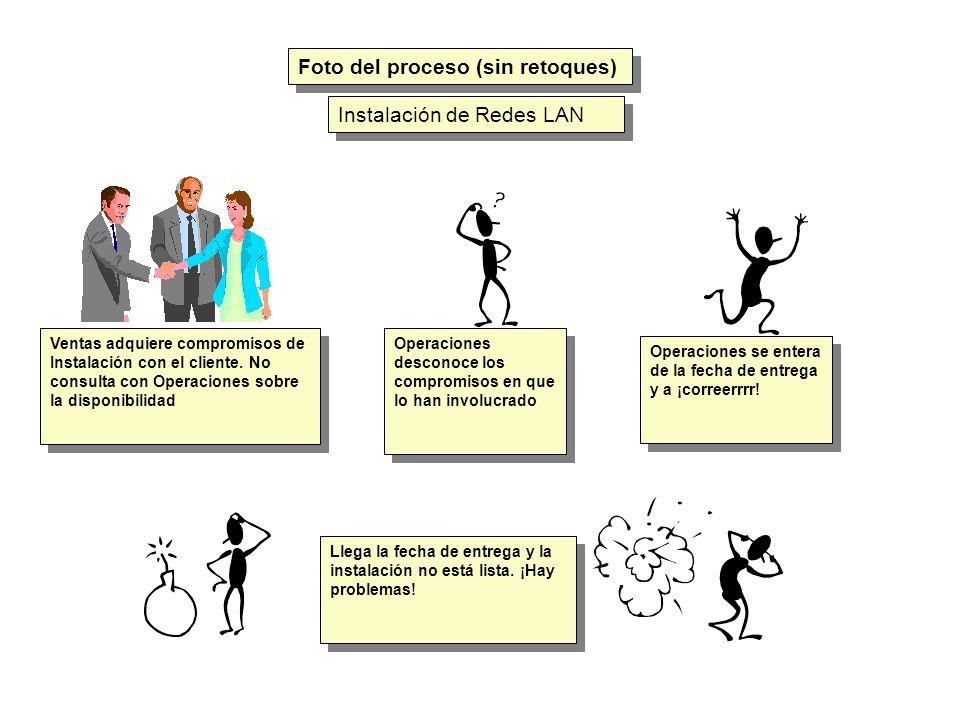 Instalación de Redes LAN Foto del proceso (sin retoques) Ventas adquiere compromisos de Instalación con el cliente. No consulta con Operaciones sobre