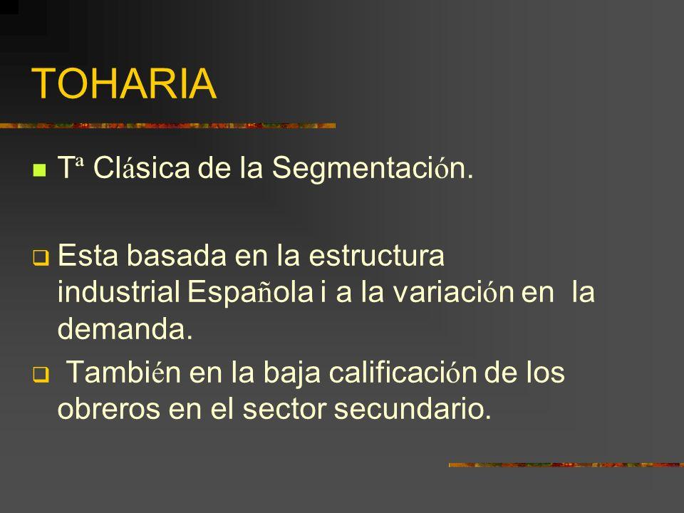 TOHARIA T ª Cl á sica de la Segmentaci ó n.