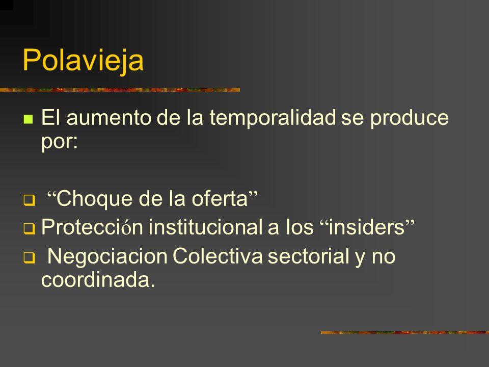 Polavieja El aumento de la temporalidad se produce por: Choque de la oferta Protecci ó n institucional a los insiders Negociacion Colectiva sectorial y no coordinada.