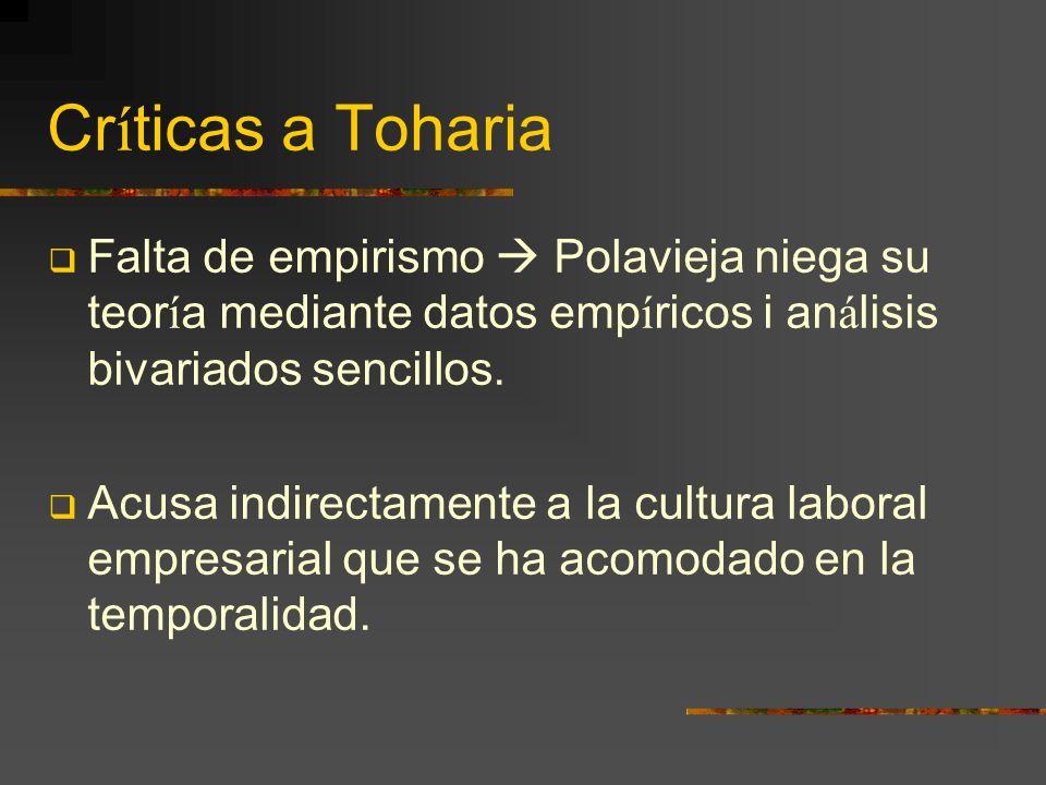Cr í ticas a Toharia Falta de empirismo Polavieja niega su teor í a mediante datos emp í ricos i an á lisis bivariados sencillos.