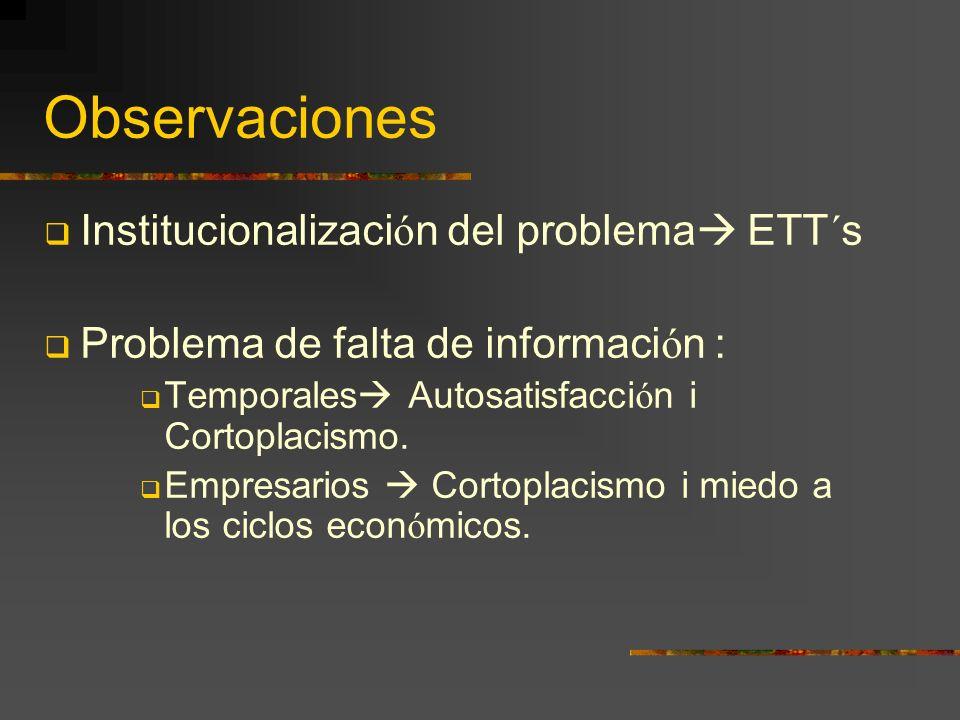 Observaciones Institucionalizaci ó n del problema ETT´s Problema de falta de informaci ó n : Temporales Autosatisfacci ó n i Cortoplacismo.