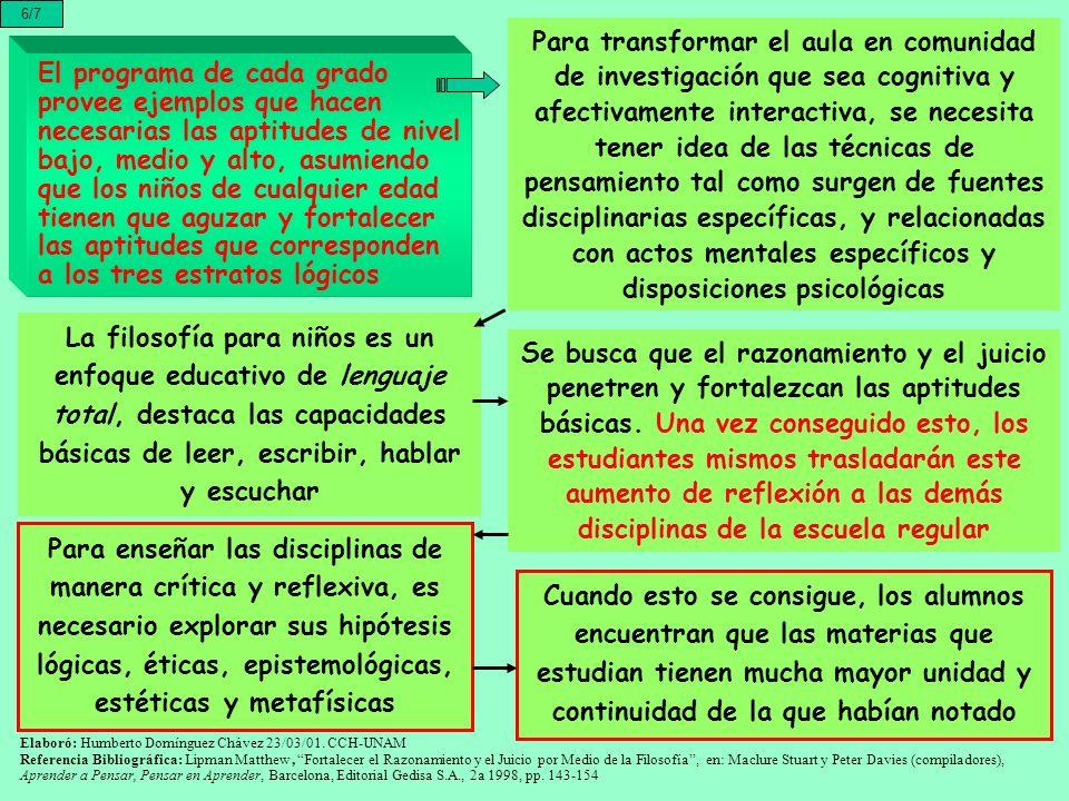 7/7 Los recursos al pensamiento en la educación especifican, por lo general y muy correctamente, que se trata de pensamiento crítico, ya que no puede negarse que el pensamiento ordinario acrítico está presente en demasía en el aula promedio Elaboró: Humberto Domínguez Chávez 23/03/01.