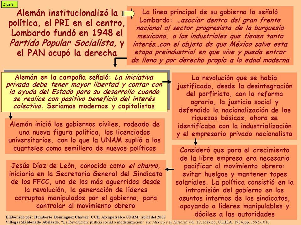 El PPS de Lombardo no tenía la finalidad de ser partido de oposición al PRI; su misión era servir de contrapeso al partido oficial, para evitar las corruptelas El socialismo criollo se comprometió cada vez más con el PRI, apoyando a los candidatos oficiales, y dejando el espacio político al comunismo prosoviético del Partido Comunista Mexicano, que fundado en 1919 nunca representó una real fuerza social, y que se diluyó en 1968 El discurso del socialismo oficial del PPS impulsaría las contradicciones de la moderna revolución institucionalizada: Sólo con el apoyo del proletariado y de los otros sectores revolucionarios, el presidente Alemán llevará a cabo victoriosamente su empeño para depurar la vida nacional La industrialización (1940 a 1970) se fincaría en el financiamiento nacional, los extranjeros invirtieron únicamente del 5 al 8 %; la responsabilidad recayó en la elite política apoyada en Nacional Financiera.