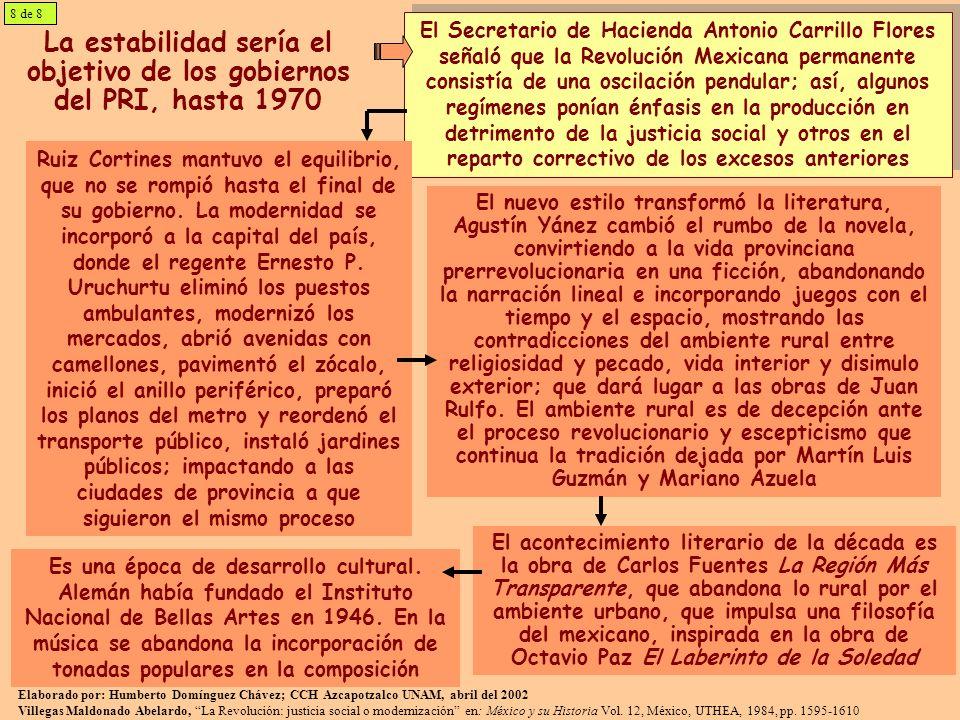 La estabilidad sería el objetivo de los gobiernos del PRI, hasta 1970 El Secretario de Hacienda Antonio Carrillo Flores señaló que la Revolución Mexic