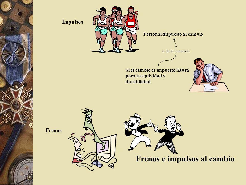Frenos e impulsos al cambio Personal dispuesto al cambio o de lo contrario Si el cambio es impuesto habrá poca receptividad y durabilidad Impulsos Frenos