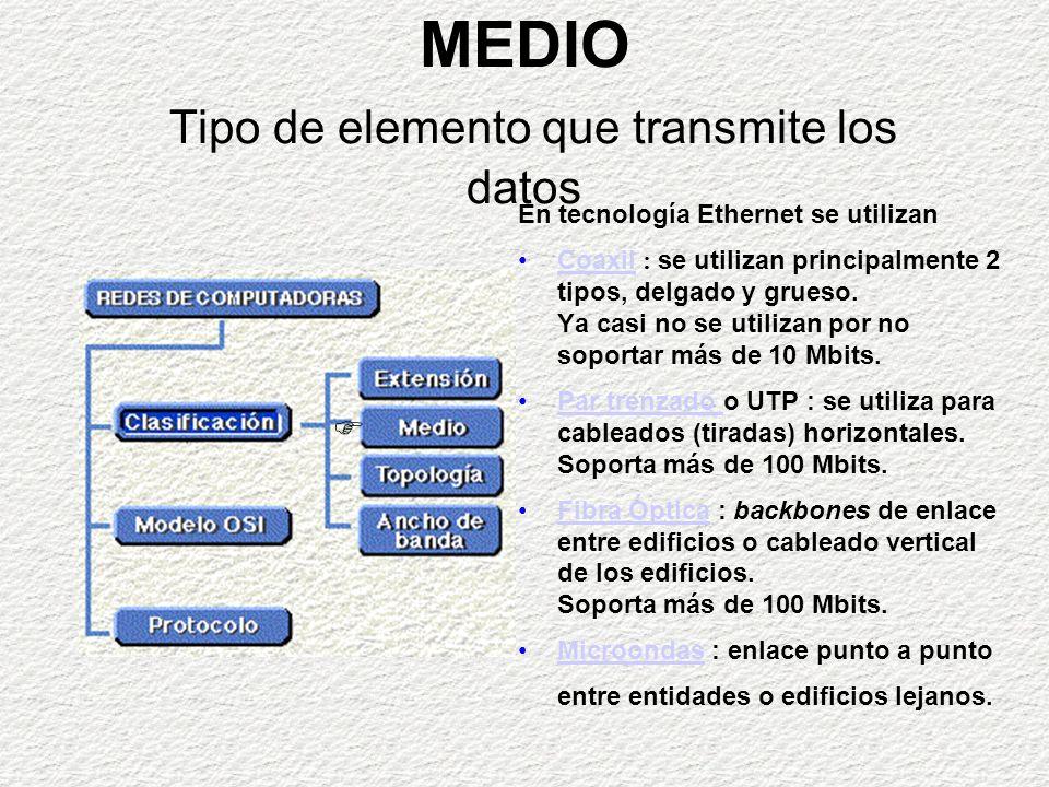 EXTENSIÓN Se refiere a la dispersión física de la red.