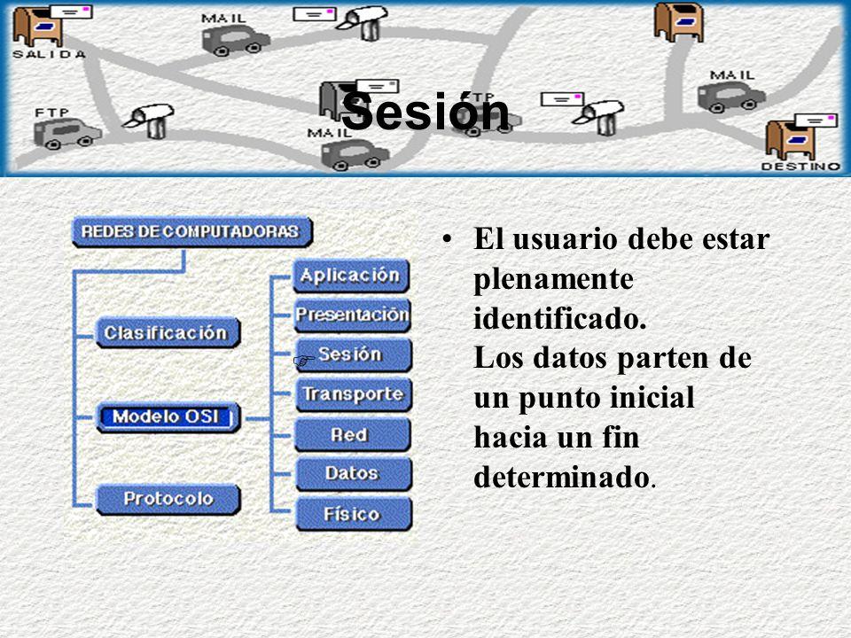 Presentación Se ocupa de los aspectos de sintaxis y semántica de la información que se transmite.
