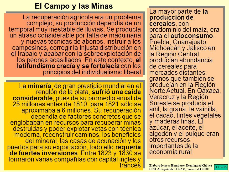 Elaborado por: Humberto Domínguez Chávez CCH Azcapotzalco UNAM, marzo del 2000 La recuperación agrícola era un problema complejo; su producción depend