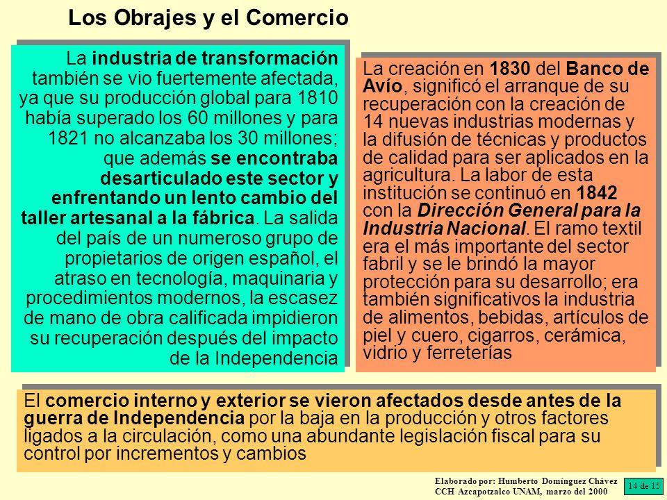 Elaborado por: Humberto Domínguez Chávez CCH Azcapotzalco UNAM, marzo del 2000 La industria de transformación también se vio fuertemente afectada, ya que su producción global para 1810 había superado los 60 millones y para 1821 no alcanzaba los 30 millones; que además se encontraba desarticulado este sector y enfrentando un lento cambio del taller artesanal a la fábrica.