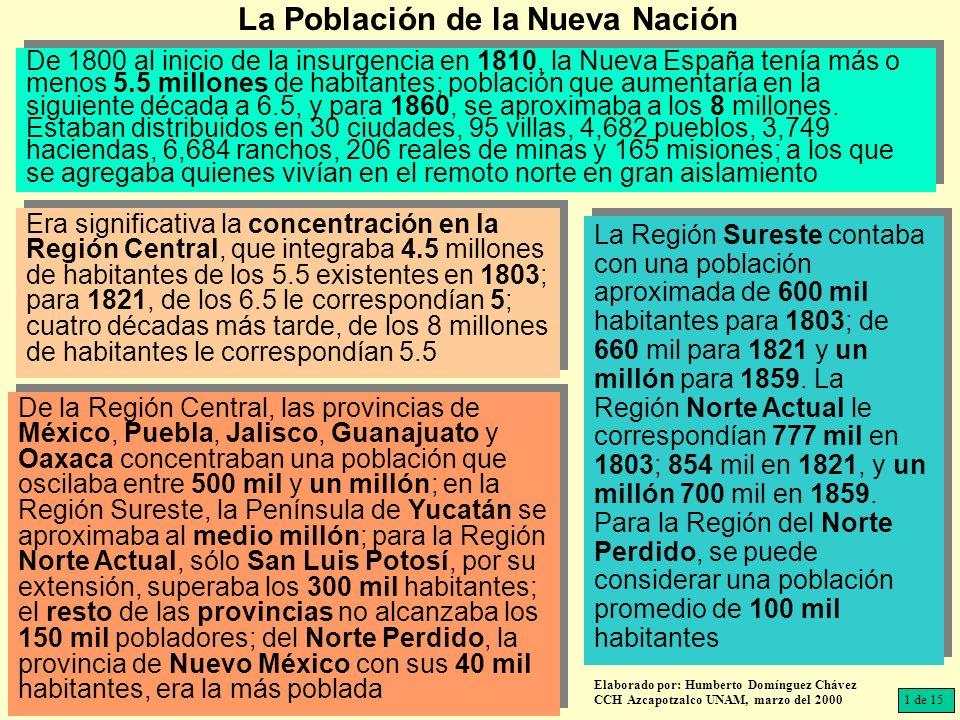 De 1800 al inicio de la insurgencia en 1810, la Nueva España tenía más o menos 5.5 millones de habitantes; población que aumentaría en la siguiente década a 6.5, y para 1860, se aproximaba a los 8 millones.