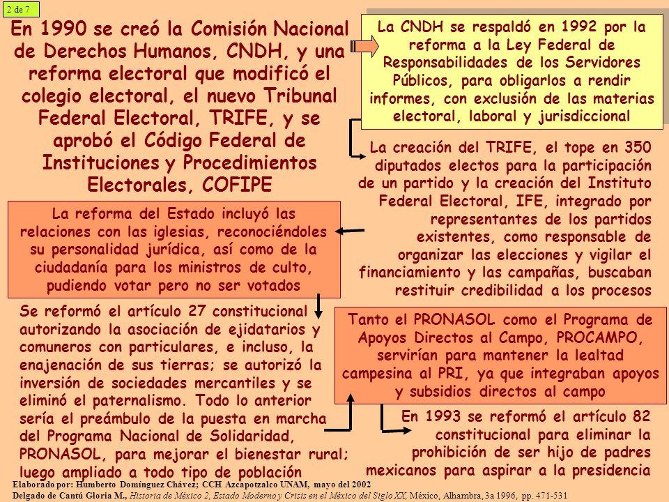 En 1990 se creó la Comisión Nacional de Derechos Humanos, CNDH, y una reforma electoral que modificó el colegio electoral, el nuevo Tribunal Federal E