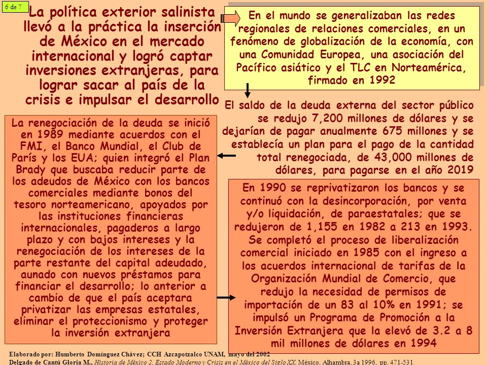 La política exterior salinista llevó a la práctica la inserción de México en el mercado internacional y logró captar inversiones extranjeras, para lograr sacar al país de la crisis e impulsar el desarrollo La renegociación de la deuda se inició en 1989 mediante acuerdos con el FMI, el Banco Mundial, el Club de París y los EUA; quien integró el Plan Brady que buscaba reducir parte de los adeudos de México con los bancos comerciales mediante bonos del tesoro norteamericano, apoyados por las instituciones financieras internacionales, pagaderos a largo plazo y con bajos intereses y la renegociación de los intereses de la parte restante del capital adeudado, aunado con nuevos préstamos para financiar el desarrollo; lo anterior a cambio de que el país aceptara privatizar las empresas estatales, eliminar el proteccionismo y proteger la inversión extranjera En el mundo se generalizaban las redes regionales de relaciones comerciales, en un fenómeno de globalización de la economía, con una Comunidad Europea, una asociación del Pacífico asiático y el TLC en Norteamérica, firmado en 1992 El saldo de la deuda externa del sector público se redujo 7,200 millones de dólares y se dejarían de pagar anualmente 675 millones y se establecía un plan para el pago de la cantidad total renegociada, de 43,000 millones de dólares, para pagarse en el año 2019 En 1990 se reprivatizaron los bancos y se continuó con la desincorporación, por venta y/o liquidación, de paraestatales; que se redujeron de 1,155 en 1982 a 213 en 1993.