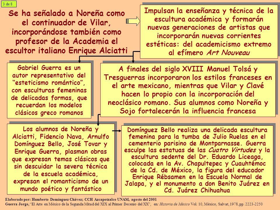 Se ha señalado a Noreña como el continuador de Vilar, incorporándose también como profesor de la Academia el escultor italiano Enrique Alciatti Impuls