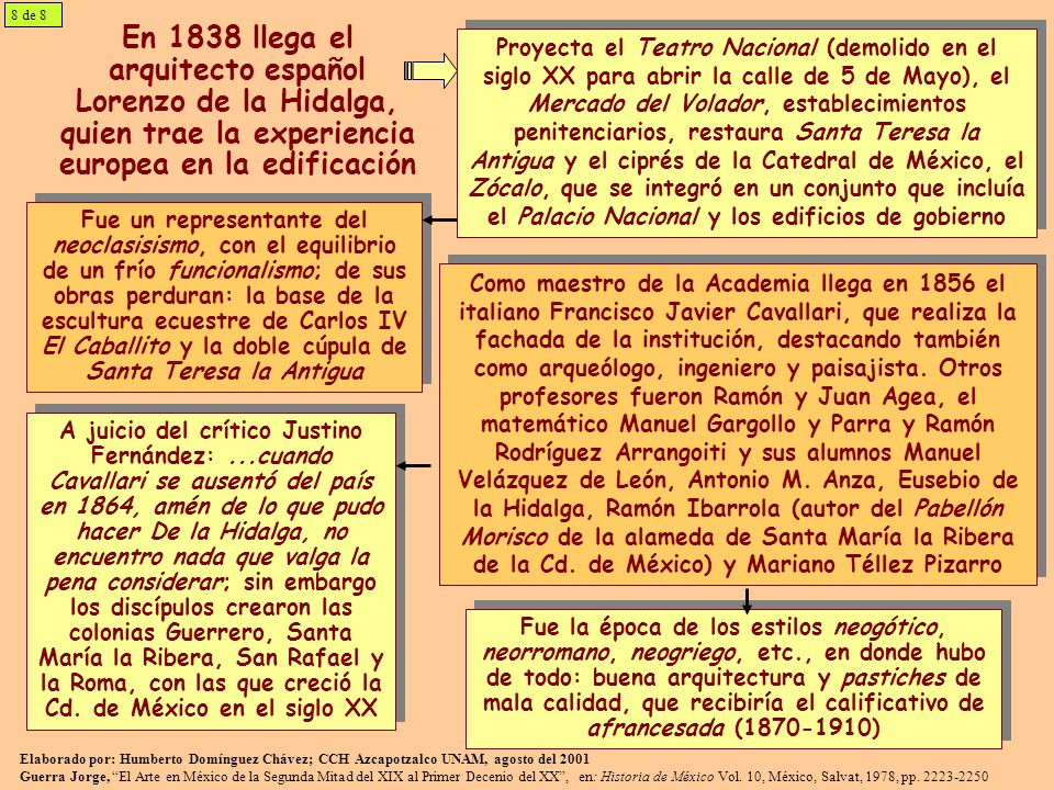 En 1838 llega el arquitecto español Lorenzo de la Hidalga, quien trae la experiencia europea en la edificación Proyecta el Teatro Nacional (demolido e