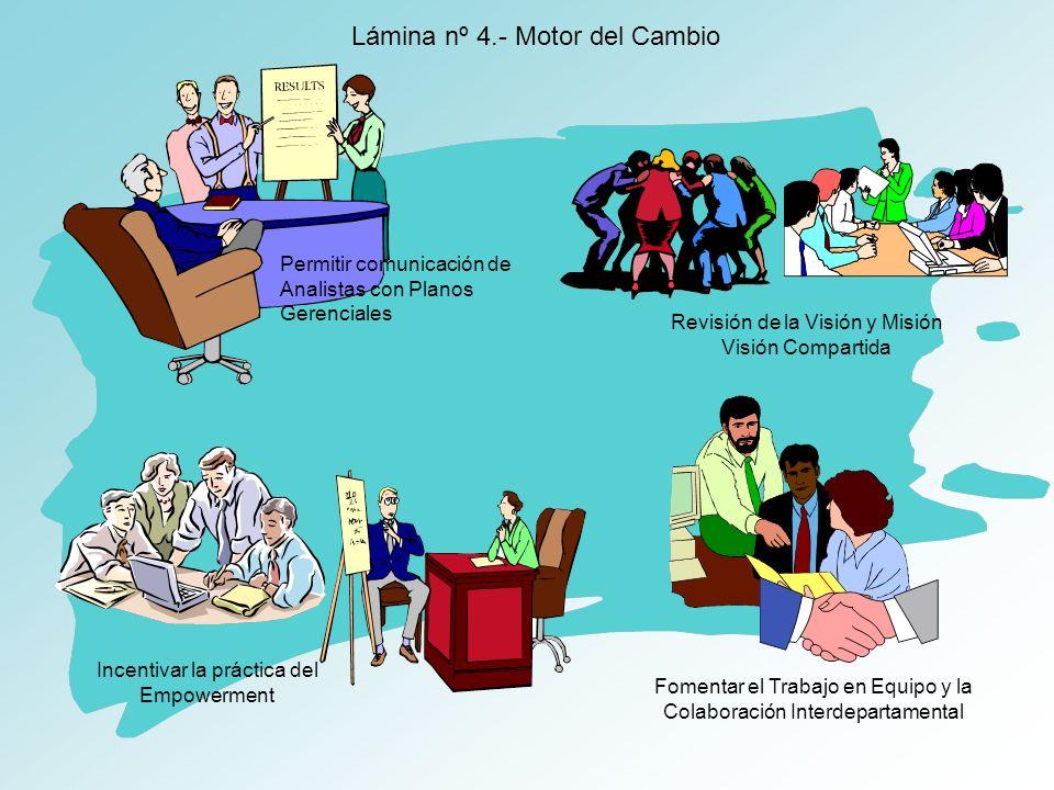 Lámina nº 4.- Motor del Cambio Revisión de la Visión y Misión Visión Compartida Incentivar la práctica del Empowerment Permitir comunicación de Analis
