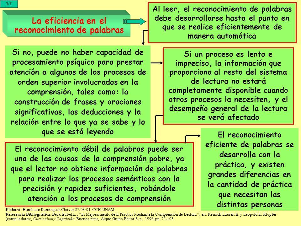 La eficiencia en el reconocimiento de palabras 3/7 Al leer, el reconocimiento de palabras debe desarrollarse hasta el punto en que se realice eficient
