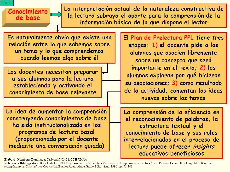 7/7 Conocimiento de base La interpretación actual de la naturaleza constructiva de la lectura subraya el aporte para la comprensión de la información