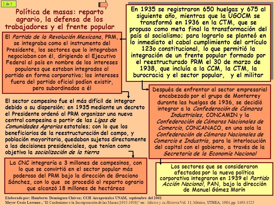 Política de masas: reparto agrario, la defensa de los trabajadores y el frente popular En 1935 se registraron 650 huelgas y 675 al siguiente año, mien