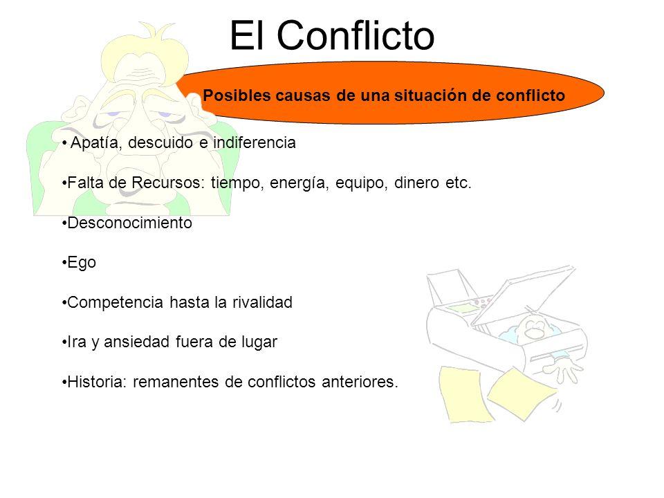 El Conflicto Posibles causas de una situación de conflicto Apatía, descuido e indiferencia Falta de Recursos: tiempo, energía, equipo, dinero etc. Des