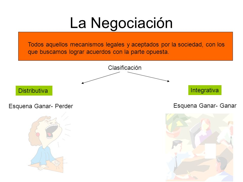 La Negociación Todos aquellos mecanismos legales y aceptados por la sociedad, con los que buscamos lograr acuerdos con la parte opuesta. Clasificación