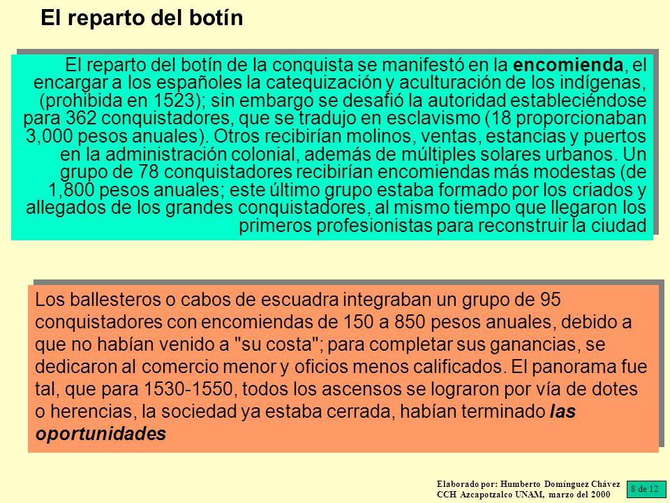 Elaborado por: Humberto Domínguez Chávez CCH Azcapotzalco UNAM, marzo del 2000 El reparto del botín de la conquista se manifestó en la encomienda, el encargar a los españoles la catequización y aculturación de los indígenas, (prohibida en 1523); sin embargo se desafió la autoridad estableciéndose para 362 conquistadores, que se tradujo en esclavismo (18 proporcionaban 3,000 pesos anuales).
