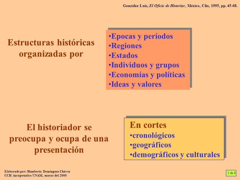 Estructuras históricas organizadas por Epocas y períodos Regiones Estados Individuos y grupos Economías y políticas Ideas y valores Epocas y períodos