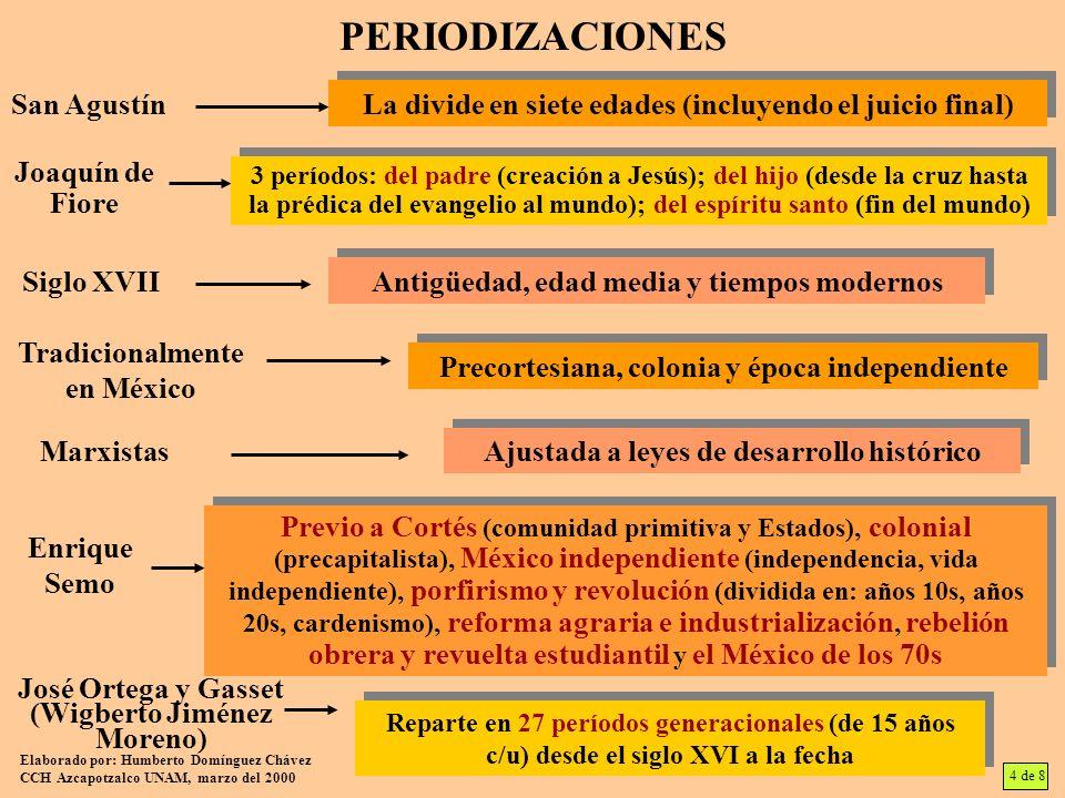 San Agustín Joaquín de Fiore Siglo XVII Tradicionalmente en México Marxistas Enrique Semo José Ortega y Gasset (Wigberto Jiménez Moreno) La divide en