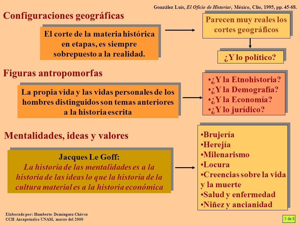 Configuraciones geográficas El corte de la materia histórica en etapas, es siempre sobrepuesto a la realidad. Parecen muy reales los cortes geográfico