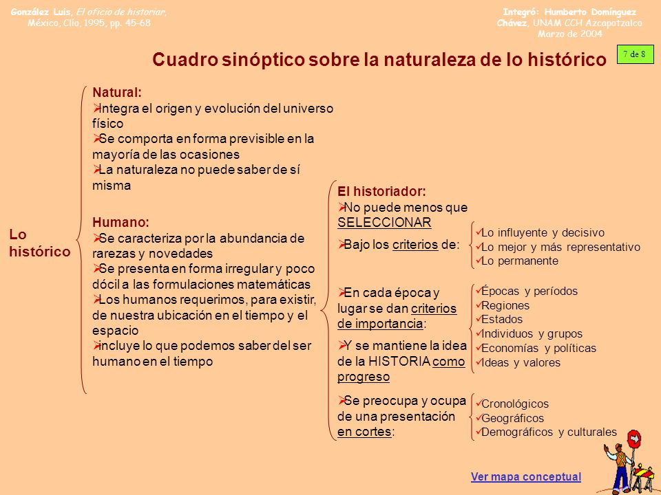 Lo histórico Natural: Integra el origen y evolución del universo físico Se comporta en forma previsible en la mayoría de las ocasiones La naturaleza n