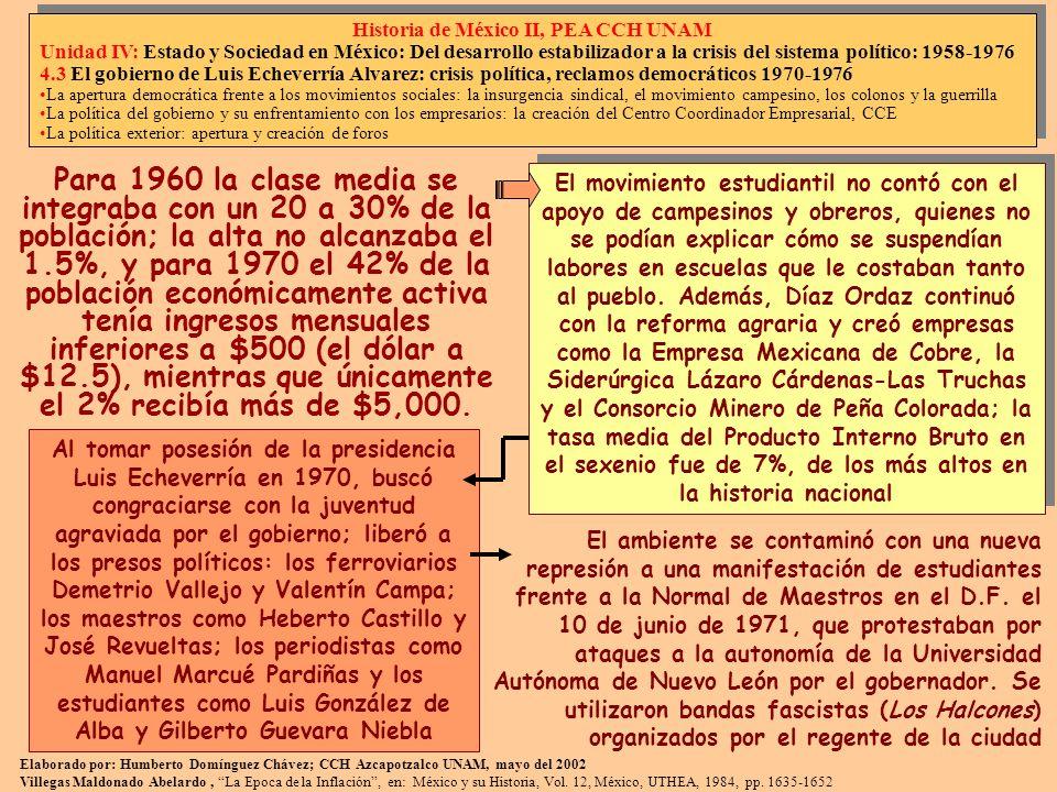 Para 1960 la clase media se integraba con un 20 a 30% de la población; la alta no alcanzaba el 1.5%, y para 1970 el 42% de la población económicamente activa tenía ingresos mensuales inferiores a $500 (el dólar a $12.5), mientras que únicamente el 2% recibía más de $5,000.