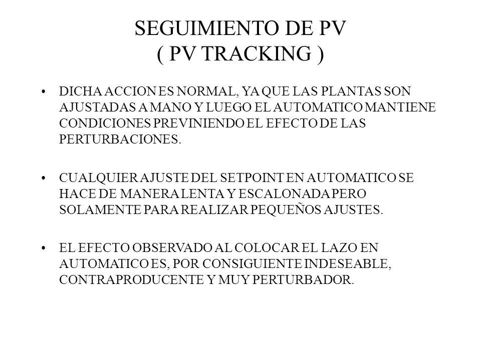 SEGUIMIENTO DE PV ( PV TRACKING ) DICHA ACCION ES NORMAL, YA QUE LAS PLANTAS SON AJUSTADAS A MANO Y LUEGO EL AUTOMATICO MANTIENE CONDICIONES PREVINIEN