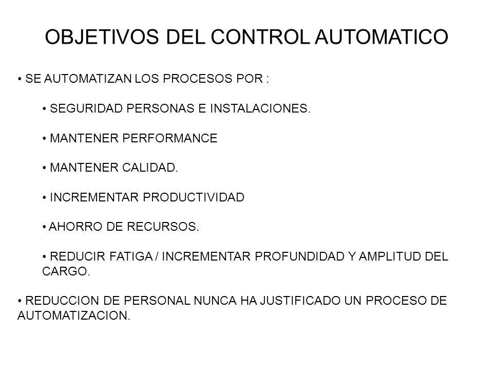 OBJETIVOS DEL CONTROL AUTOMATICO SE AUTOMATIZAN LOS PROCESOS POR : SEGURIDAD PERSONAS E INSTALACIONES. MANTENER PERFORMANCE MANTENER CALIDAD. INCREMEN