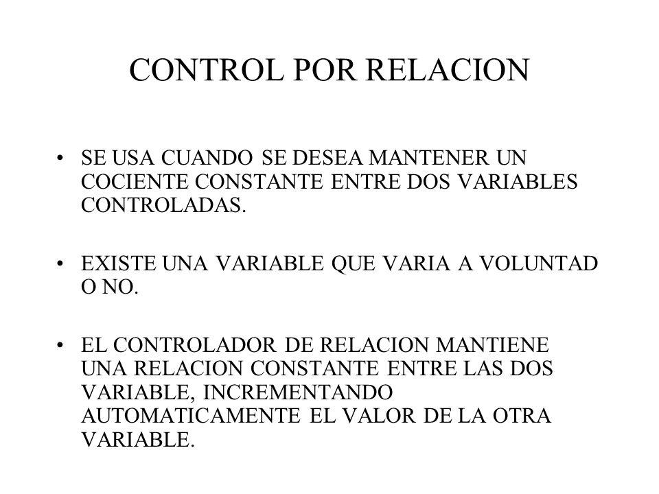 CONTROL POR RELACION SE USA CUANDO SE DESEA MANTENER UN COCIENTE CONSTANTE ENTRE DOS VARIABLES CONTROLADAS. EXISTE UNA VARIABLE QUE VARIA A VOLUNTAD O