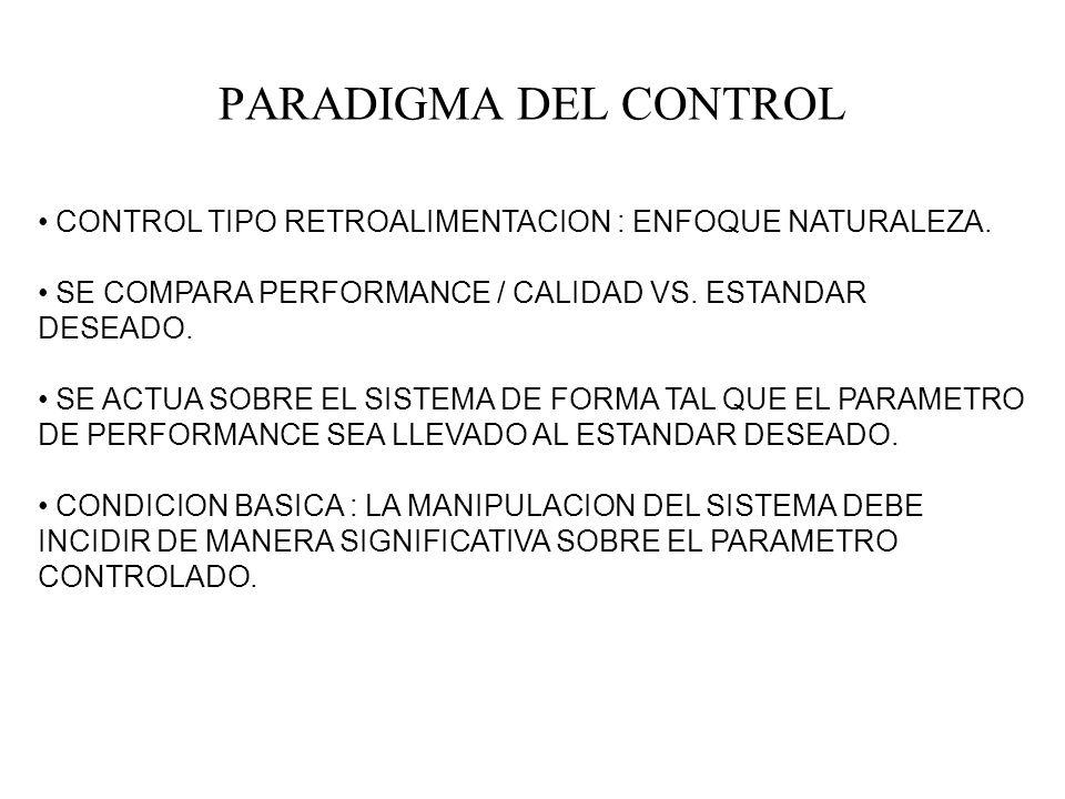 PARADIGMA DEL CONTROL CONTROL TIPO RETROALIMENTACION : ENFOQUE NATURALEZA. SE COMPARA PERFORMANCE / CALIDAD VS. ESTANDAR DESEADO. SE ACTUA SOBRE EL SI