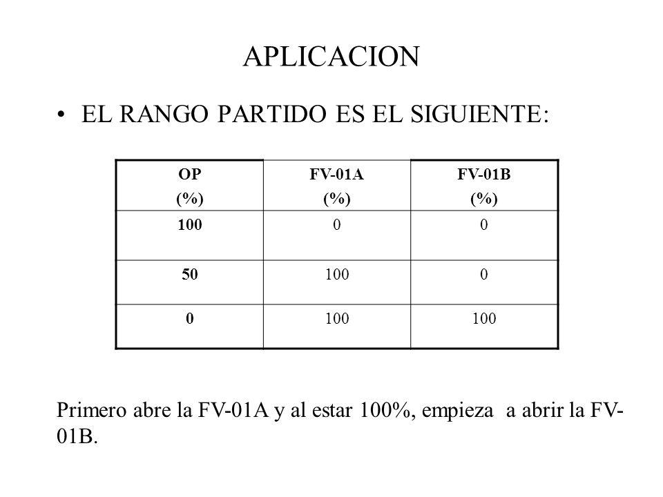 APLICACION EL RANGO PARTIDO ES EL SIGUIENTE: OP (%) FV-01A (%) FV-01B (%) 10000 501000 0 Primero abre la FV-01A y al estar 100%, empieza a abrir la FV