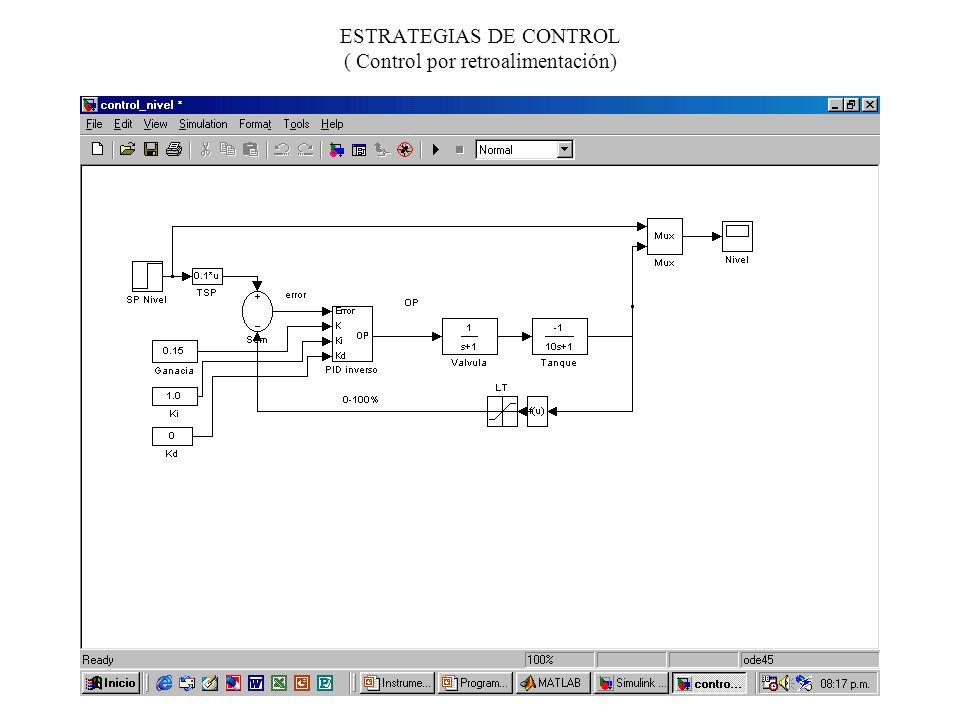 ESTRATEGIAS DE CONTROL ( Control por retroalimentación)