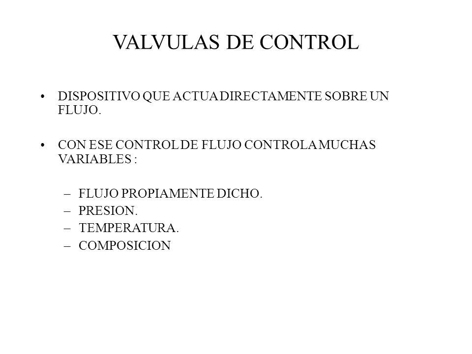 VALVULAS DE CONTROL DISPOSITIVO QUE ACTUA DIRECTAMENTE SOBRE UN FLUJO. CON ESE CONTROL DE FLUJO CONTROLA MUCHAS VARIABLES : –FLUJO PROPIAMENTE DICHO.