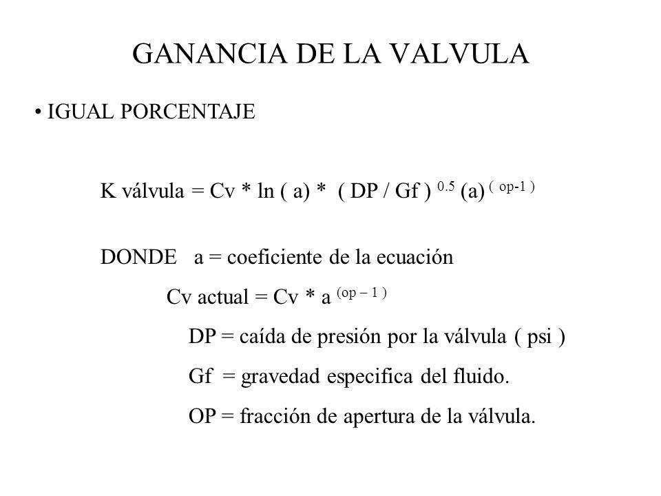GANANCIA DE LA VALVULA IGUAL PORCENTAJE K válvula = Cv * ln ( a) * ( DP / Gf ) 0.5 (a) ( op-1 ) DONDE a = coeficiente de la ecuación Cv actual = Cv *