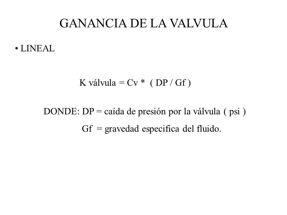GANANCIA DE LA VALVULA LINEAL K válvula = Cv * ( DP / Gf ) DONDE: DP = caída de presión por la válvula ( psi ) Gf = gravedad especifica del fluido.