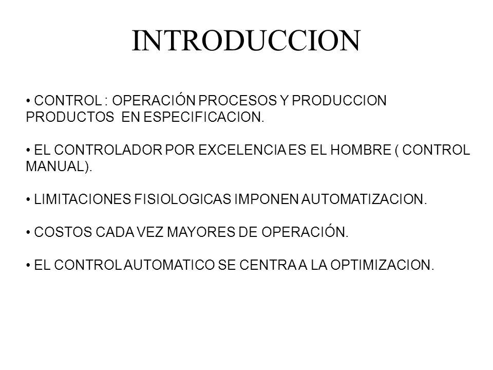 INTRODUCCION CONTROL : OPERACIÓN PROCESOS Y PRODUCCION PRODUCTOS EN ESPECIFICACION. EL CONTROLADOR POR EXCELENCIA ES EL HOMBRE ( CONTROL MANUAL). LIMI